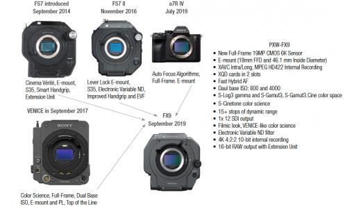 Sony-PWX-FX9